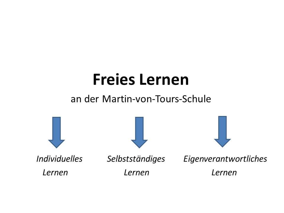 Freies_Lernen_Folie3